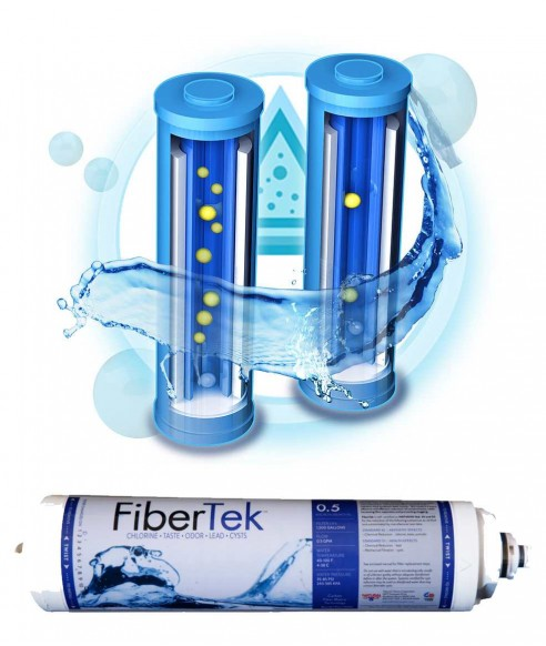 ION Carbon Filter Cartridge (FiberTech)